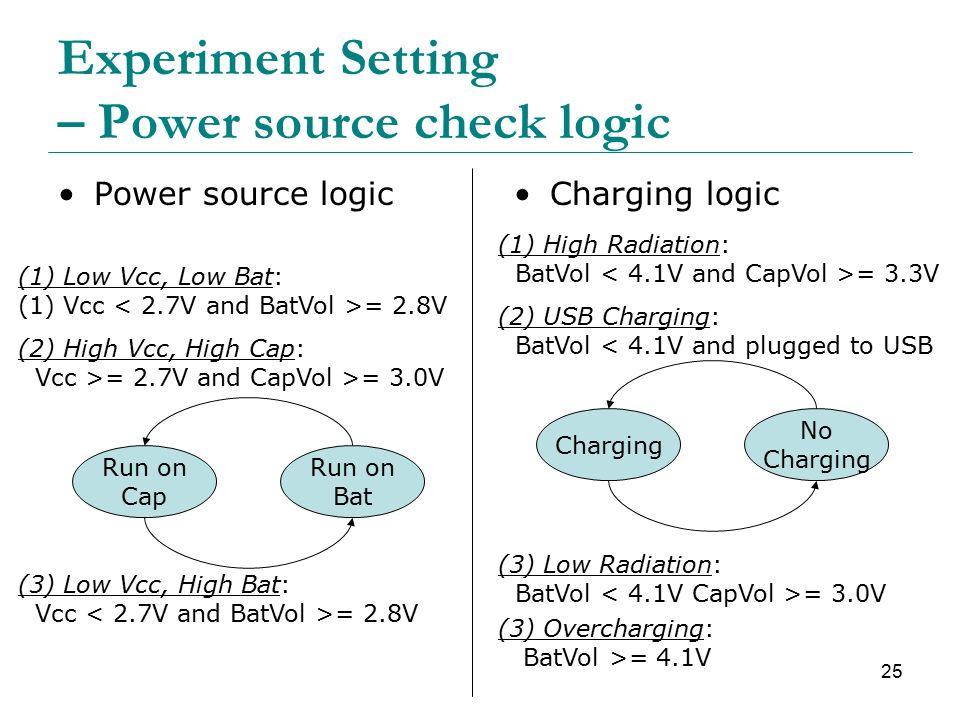 25 Experiment Setting – Power source check logic Power source logic Charging logic Run on Cap Run on Bat (3) Low Vcc, High Bat: Vcc = 2.8V (1) Low Vcc, Low Bat: (1) Vcc = 2.8V (2) High Vcc, High Cap: Vcc >= 2.7V and CapVol >= 3.0V Charging No Charging (1) High Radiation: BatVol = 3.3V (2) USB Charging: BatVol < 4.1V and plugged to USB (3) Low Radiation: BatVol = 3.0V (3) Overcharging: BatVol >= 4.1V