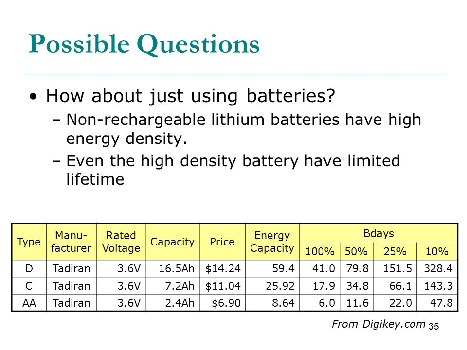 35 Possible Questions How about just using batteries.
