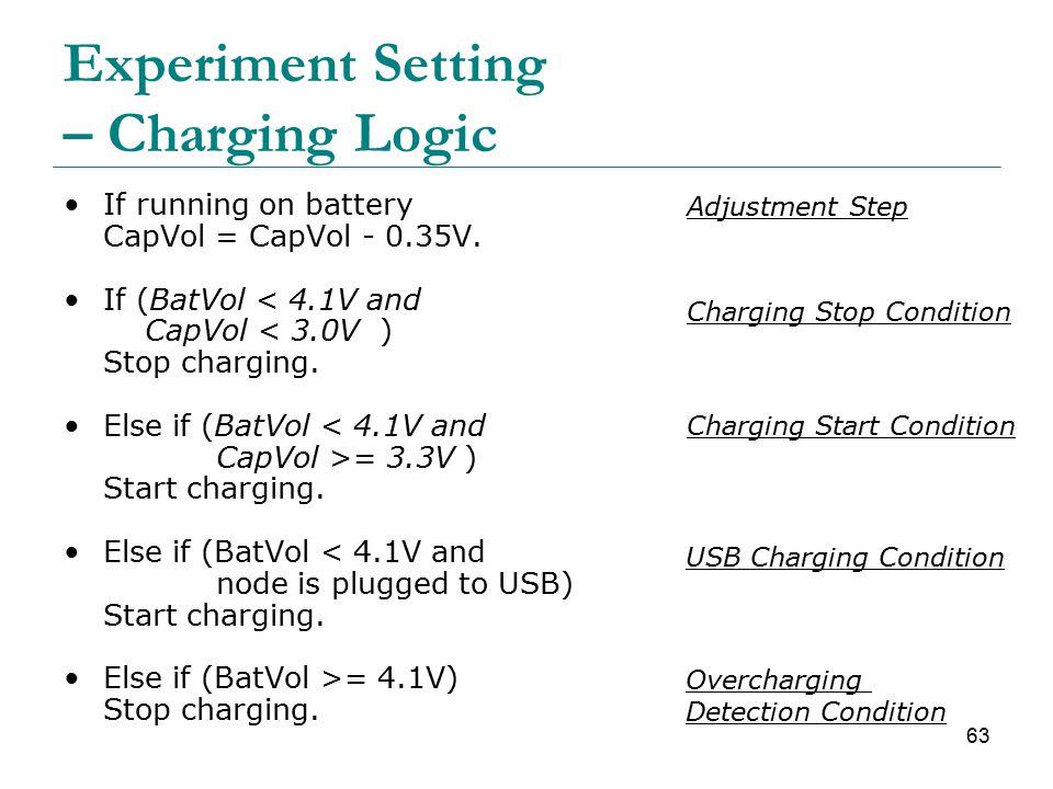 63 Experiment Setting – Charging Logic If running on battery CapVol = CapVol - 0.35V.