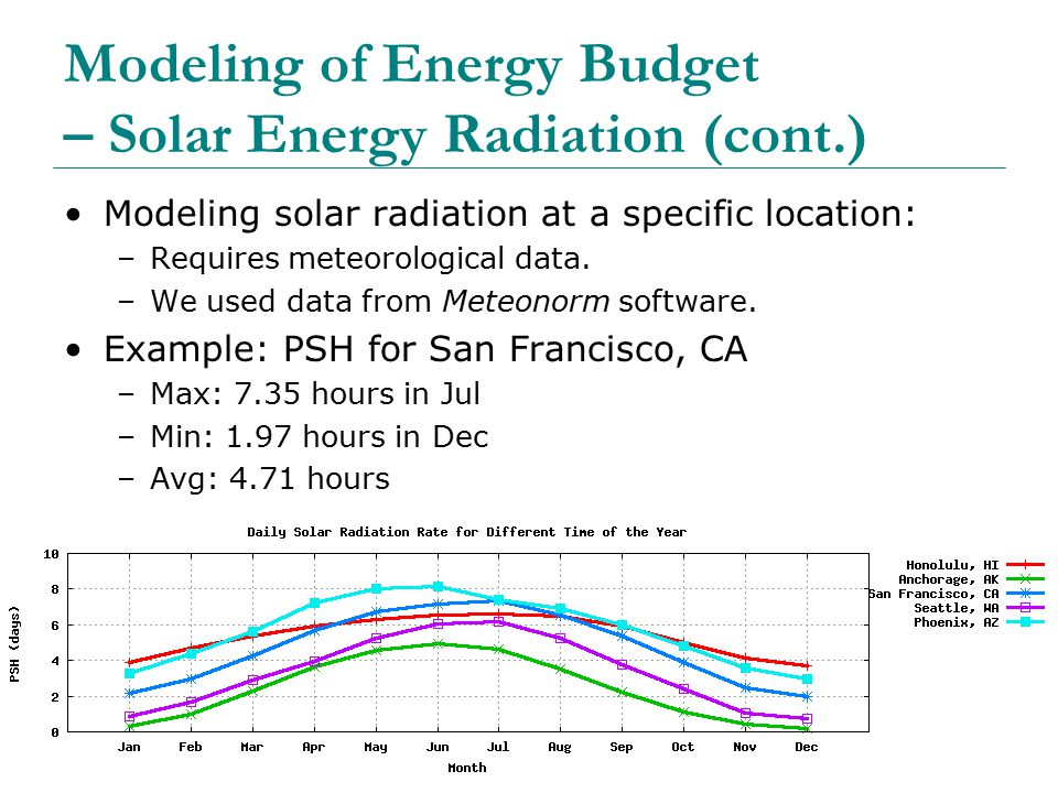 9 Modeling of Energy Budget – Solar Energy Radiation (cont.) Modeling solar radiation at a specific location: –Requires meteorological data.