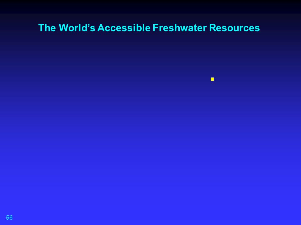 The World's Accessible Freshwater Resources 56