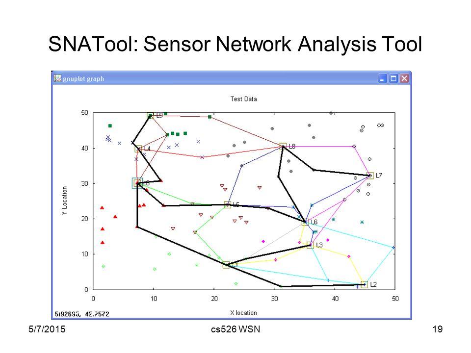 5/7/2015cs526 WSN19 SNATool: Sensor Network Analysis Tool