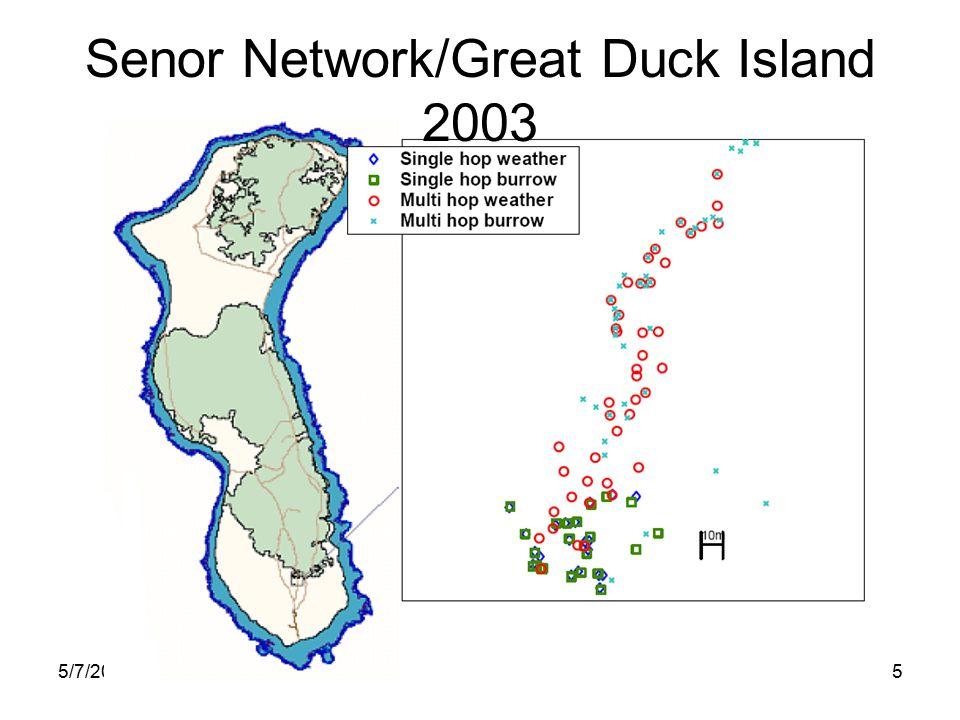 5/7/2015cs526 WSN5 Senor Network/Great Duck Island 2003