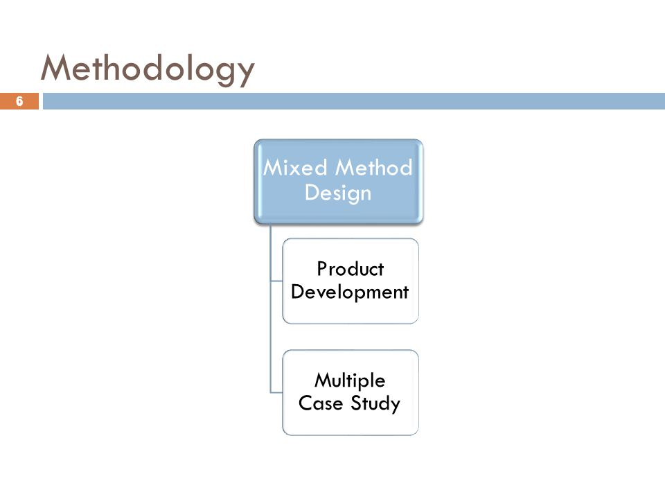 6 Methodology 6 Mixed Method Design Multiple Case Study Product Development