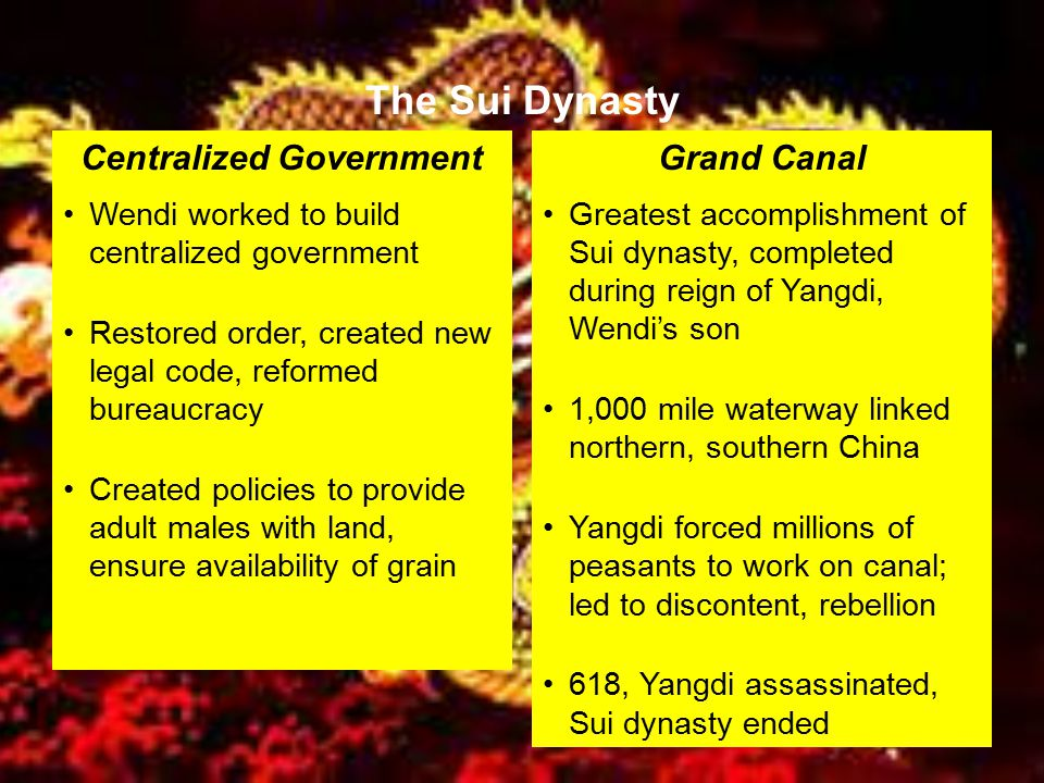 Greatest accomplishment of Sui dynasty, completed during reign of Yangdi, Wendi's son 1,000 mile waterway linked northern, southern China Yangdi force