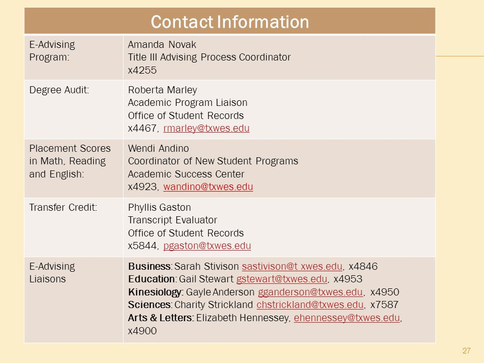 Contact Information E-Advising Program: Amanda Novak Title III Advising Process Coordinator x4255 Degree Audit:Roberta Marley Academic Program Liaison Office of Student Records x4467, rmarley@txwes.edurmarley@txwes.edu Placement Scores in Math, Reading and English: Wendi Andino Coordinator of New Student Programs Academic Success Center x4923, wandino@txwes.edu Transfer Credit:Phyllis Gaston Transcript Evaluator Office of Student Records x5844, pgaston@txwes.edupgaston@txwes.edu E-Advising Liaisons Business: Sarah Stivison sastivison@t xwes.edu, x4846sastivison@t xwes.edu Education: Gail Stewart gstewart@txwes.edu, x4953 Kinesiology: Gayle Anderson gganderson@txwes.edu, x4950 Sciences: Charity Strickland chstrickland@txwes.edu, x7587 Arts & Letters: Elizabeth Hennessey, ehennessey@txwes.edu, x4900gstewart@txwes.edugganderson@txwes.educhstrickland@txwes.eduehennessey@txwes.edu 27