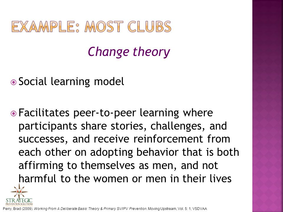 Change theory  Social learning model  Facilitates peer-to-peer learning where participants share stories, challenges, and successes, and receive reinforcement from each other on adopting behavior that is both affirming to themselves as men, and not harmful to the women or men in their lives Perry, Brad (2009).