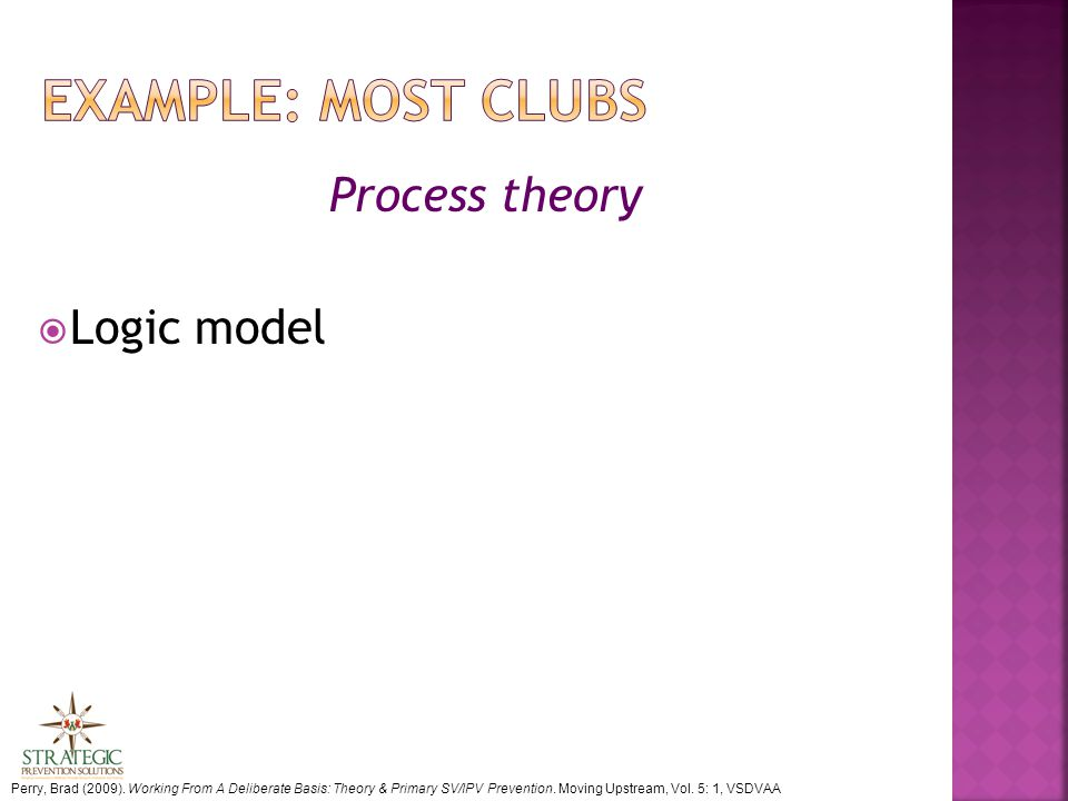 Process theory  Logic model Perry, Brad (2009).
