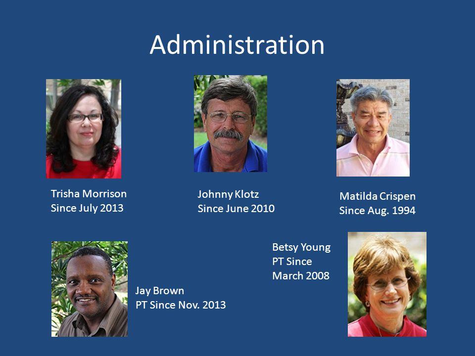 Administration Trisha Morrison Since July 2013 Johnny Klotz Since June 2010 Jay Brown PT Since Nov.