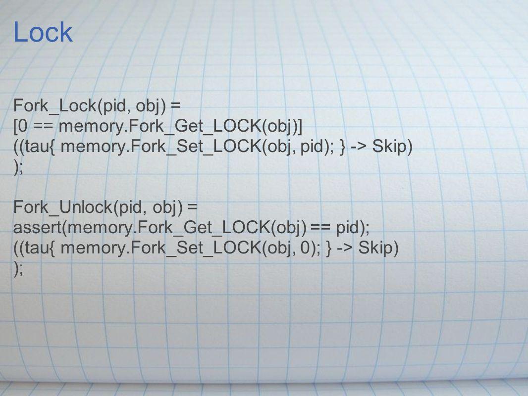 Lock Fork_Lock(pid, obj) = [0 == memory.Fork_Get_LOCK(obj)] ((tau{ memory.Fork_Set_LOCK(obj, pid); } -> Skip) ); Fork_Unlock(pid, obj) = assert(memory.Fork_Get_LOCK(obj) == pid); ((tau{ memory.Fork_Set_LOCK(obj, 0); } -> Skip) );