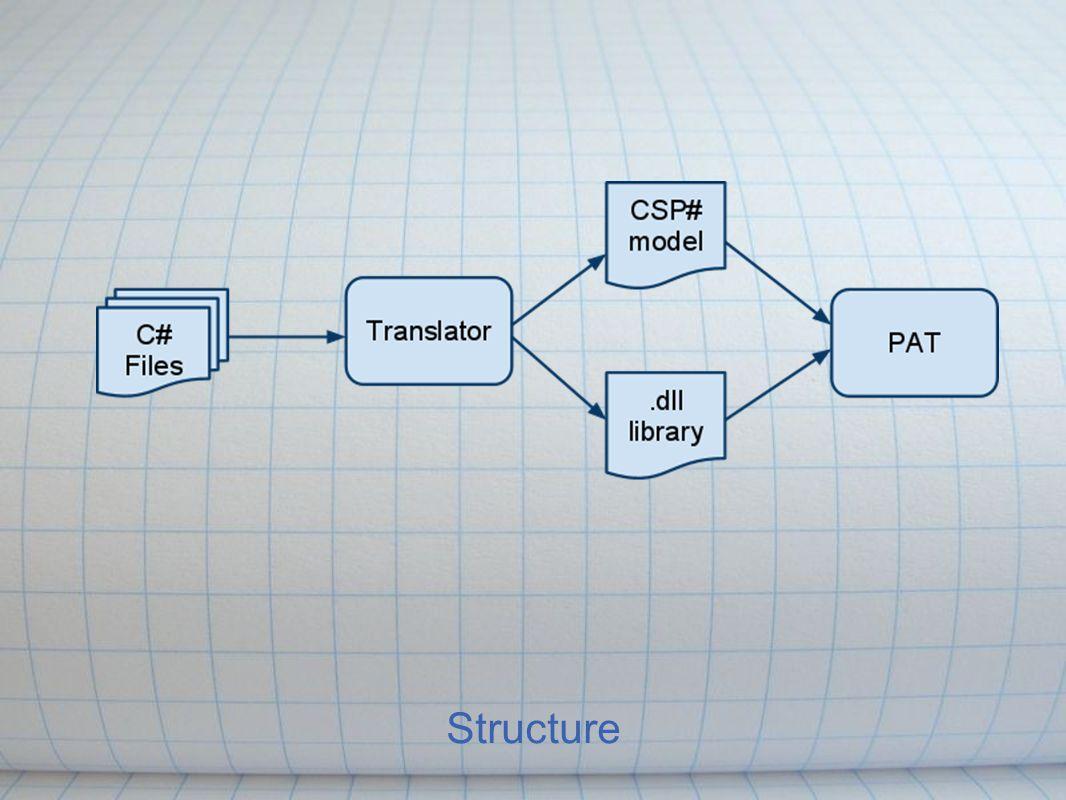 Flow Control Statement Branch Loop Block of Code Return Exception