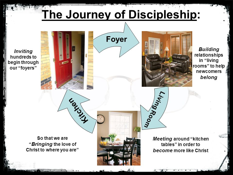 Foyer Living Room Kitchen Inviting hundreds to begin through our foyers Building relationships in living rooms to help newcomers belong Meeting around kitchen tables in order to become more like Christ So that we are Bringing the love of Christ to where you are The Journey of Discipleship: