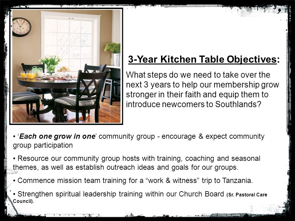 3-Year Kitchen Table Objectives: What steps do we need to take over the next 3 years to help our membership grow stronger in their faith and equip the