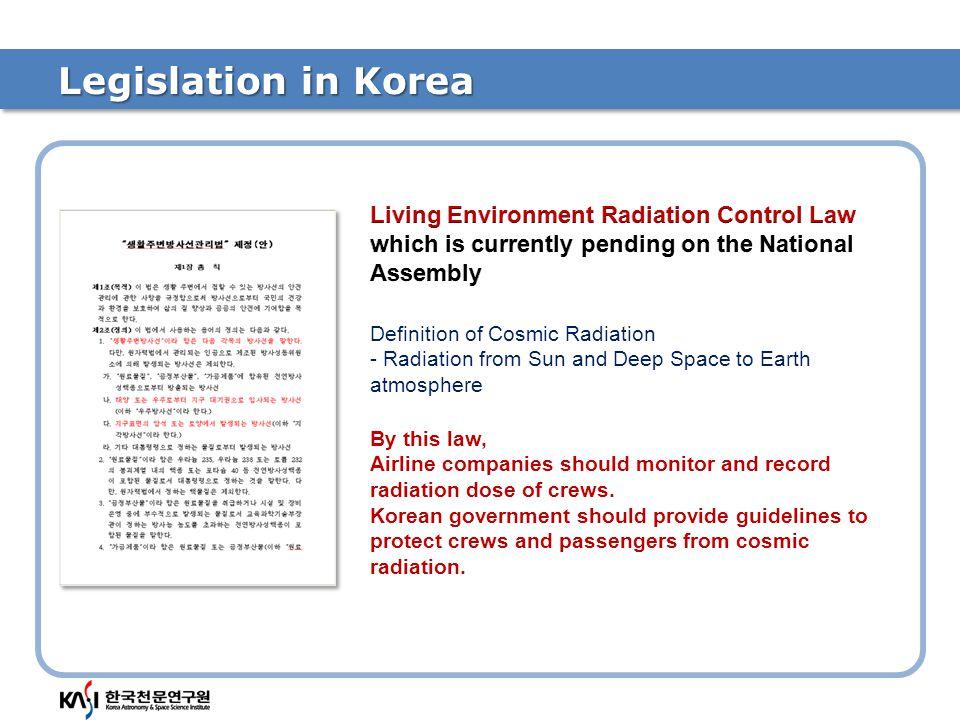 Measurement of Radiation Liulin-6K LET spectrometer Gamma scout GPS logger.