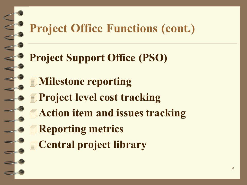 16 Demo 4 www.projectexchange.com www.projectexchange.com 4 ProjectExchange 4 MS Solutions Partner 4 Web based enterprise tool
