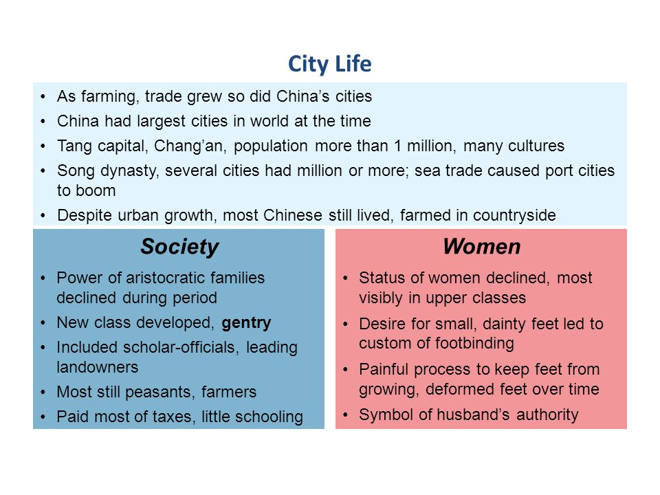 As farming, trade grew so did China's cities China had largest cities in world at the time Tang capital, Chang'an, population more than 1 million, man