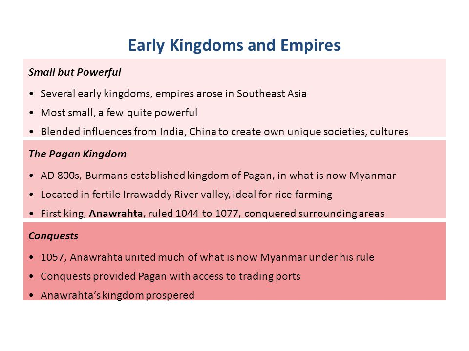 Small but Powerful Several early kingdoms, empires arose in Southeast Asia Most small, a few quite powerful Blended influences from India, China to cr