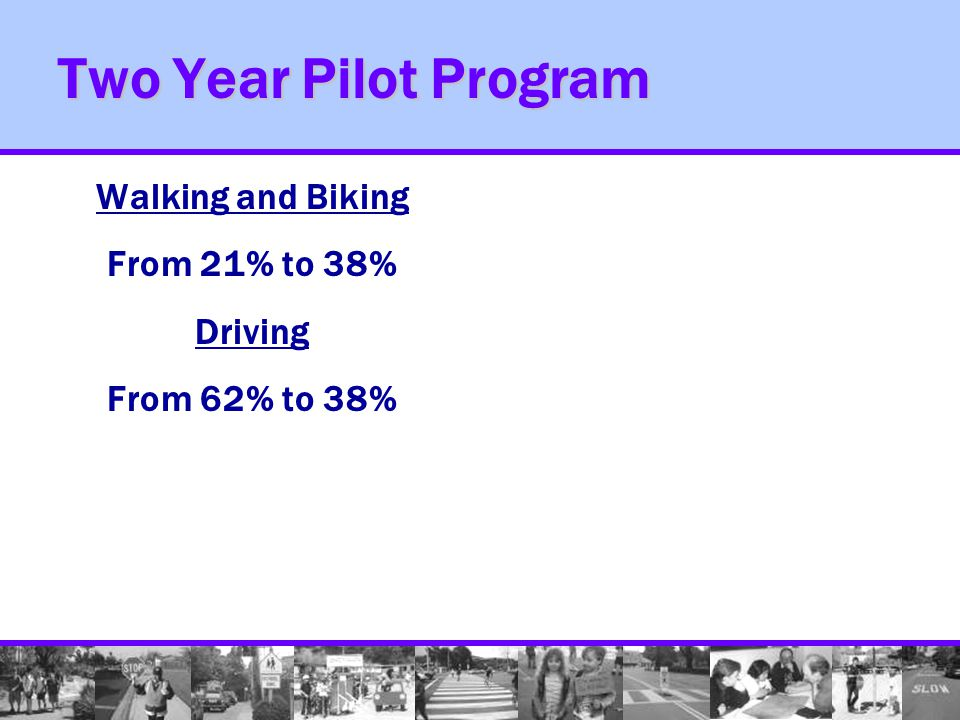 Two Year Pilot Program Walking and Biking From 21% to 38% Driving From 62% to 38%