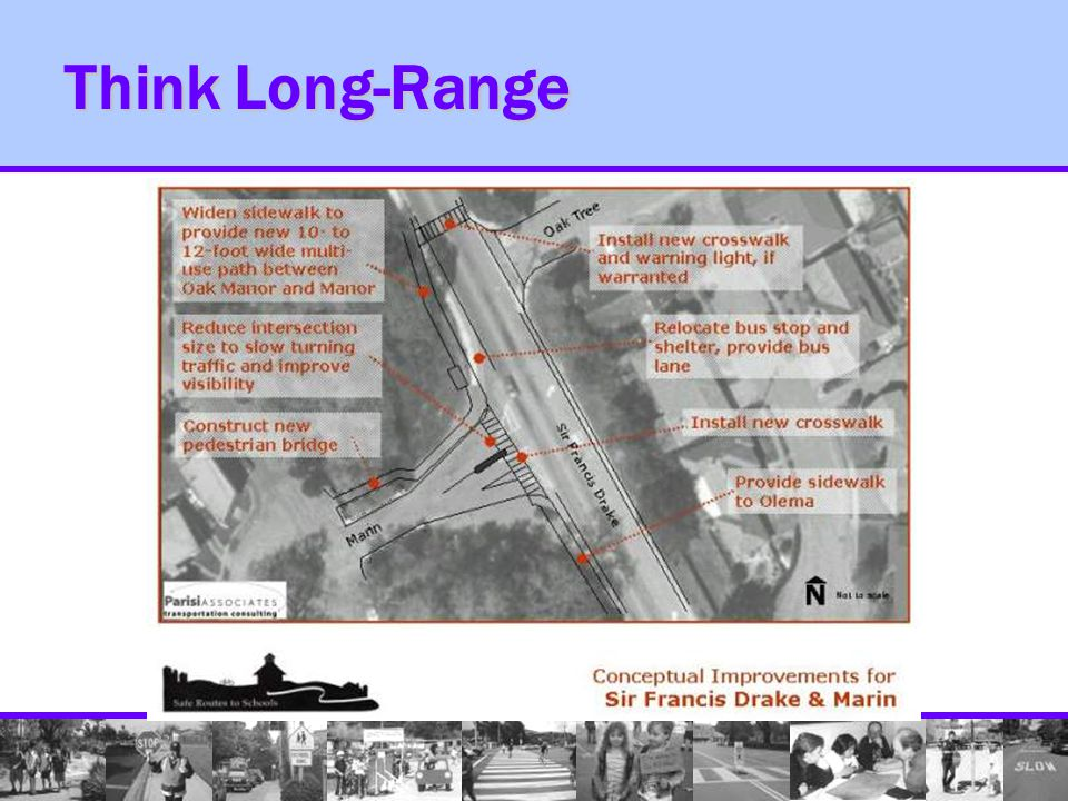 Think Long-Range