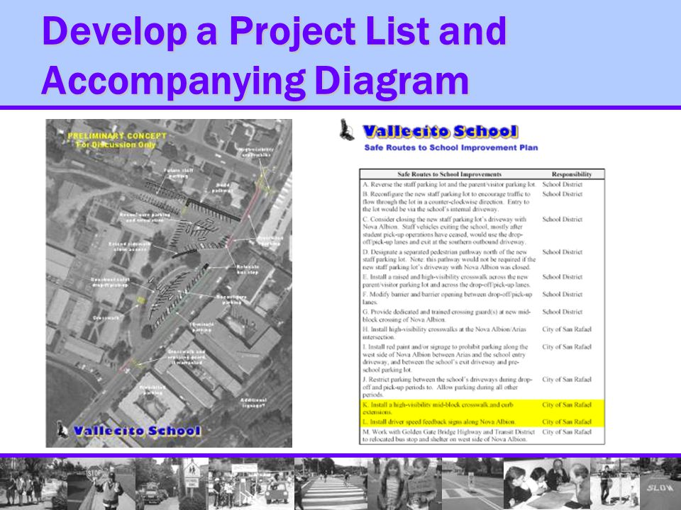 Develop a Project List and Accompanying Diagram