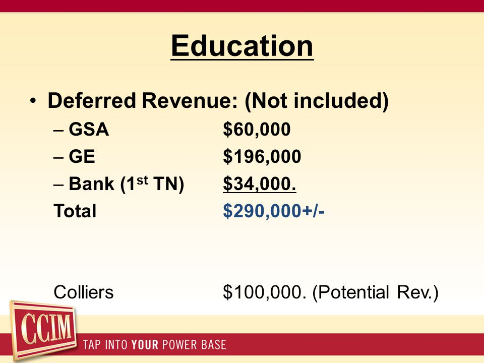 Education Deferred Revenue: (Not included) –GSA$60,000 –GE$196,000 –Bank (1 st TN)$34,000. Total$290,000+/- Colliers $100,000. (Potential Rev.)