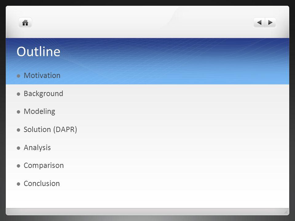 Outline Motivation Background Modeling Solution (DAPR) Analysis Comparison Conclusion