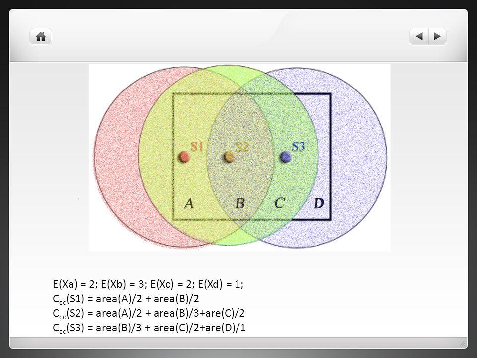 E(Xa) = 2; E(Xb) = 3; E(Xc) = 2; E(Xd) = 1; C cc (S1) = area(A)/2 + area(B)/2 C cc (S2) = area(A)/2 + area(B)/3+are(C)/2 C cc (S3) = area(B)/3 + area(C)/2+are(D)/1