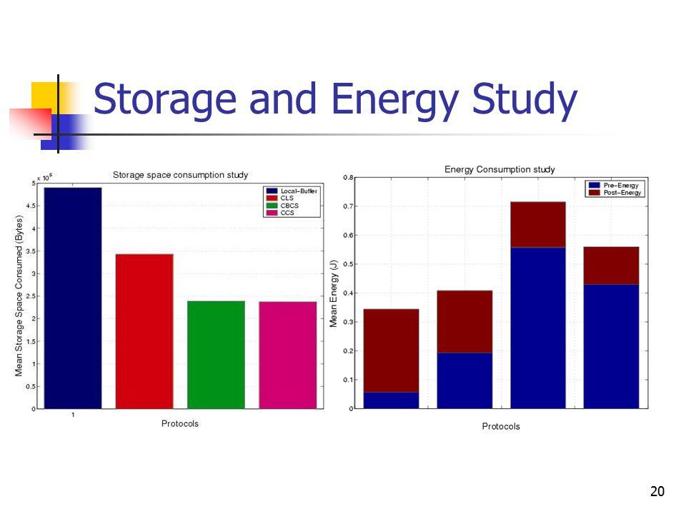 20 Storage and Energy Study