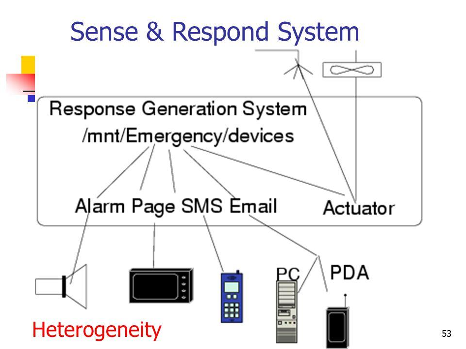 53 Sense & Respond System Heterogeneity