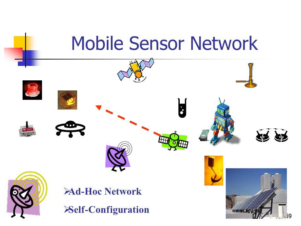 59 Mobile Sensor Network  Ad-Hoc Network  Self-Configuration