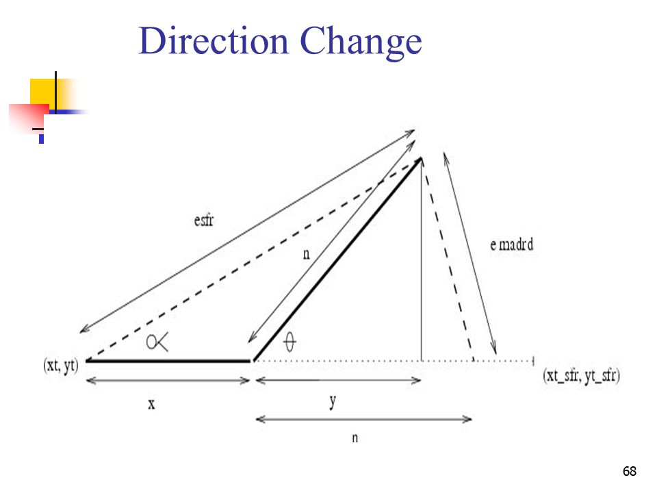 68 Direction Change