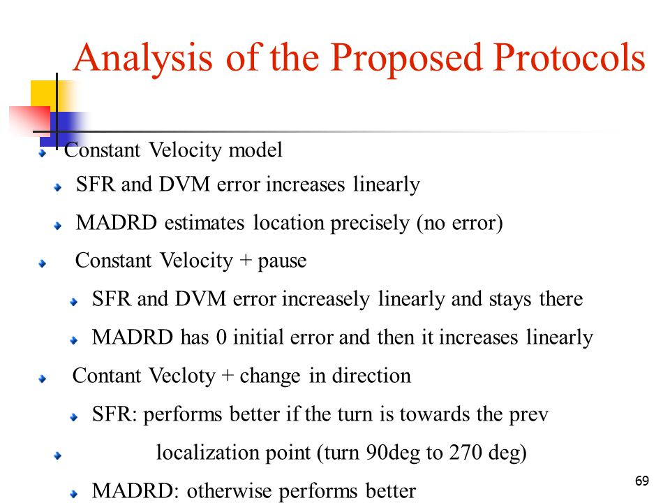 69 Analysis of the Proposed Protocols Constant Velocity model SFR and DVM error increases linearly MADRD estimates location precisely (no error) Const