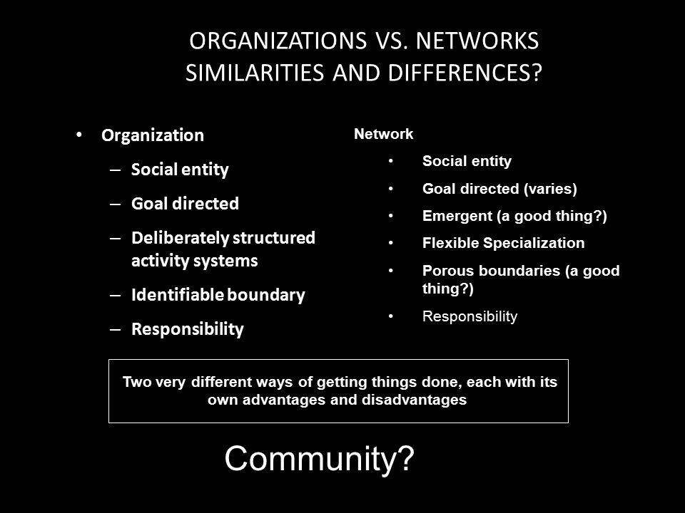 ORGANIZATIONS VS.NETWORKS SIMILARITIES AND DIFFERENCES.