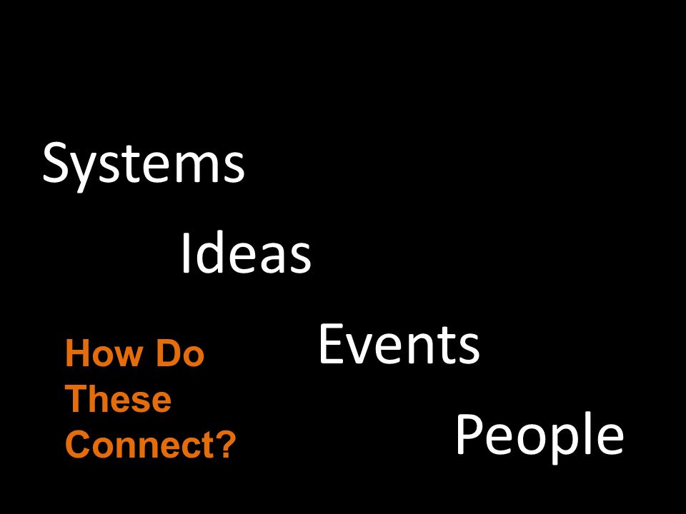 Systems Ideas Events People How Do These Connect?