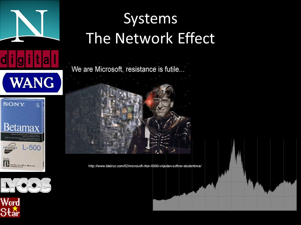 Systems The Network Effect http://www.blatruc.com/02/microsoft-daje-6000-vrijedan-softver-studentima/