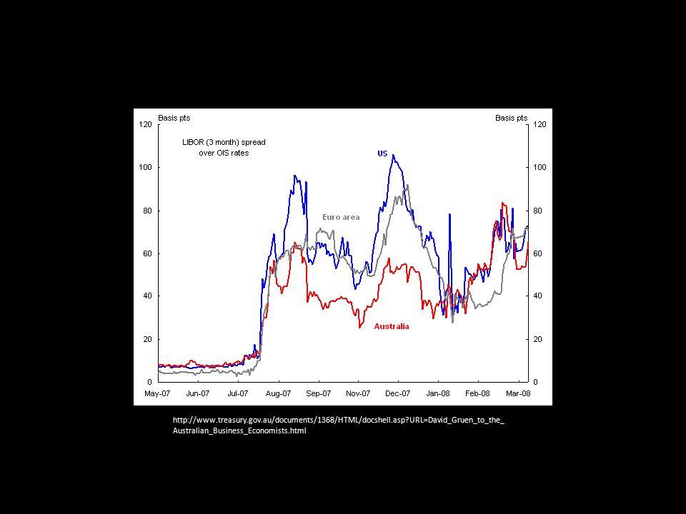 http://www.treasury.gov.au/documents/1368/HTML/docshell.asp URL=David_Gruen_to_the_ Australian_Business_Economists.html