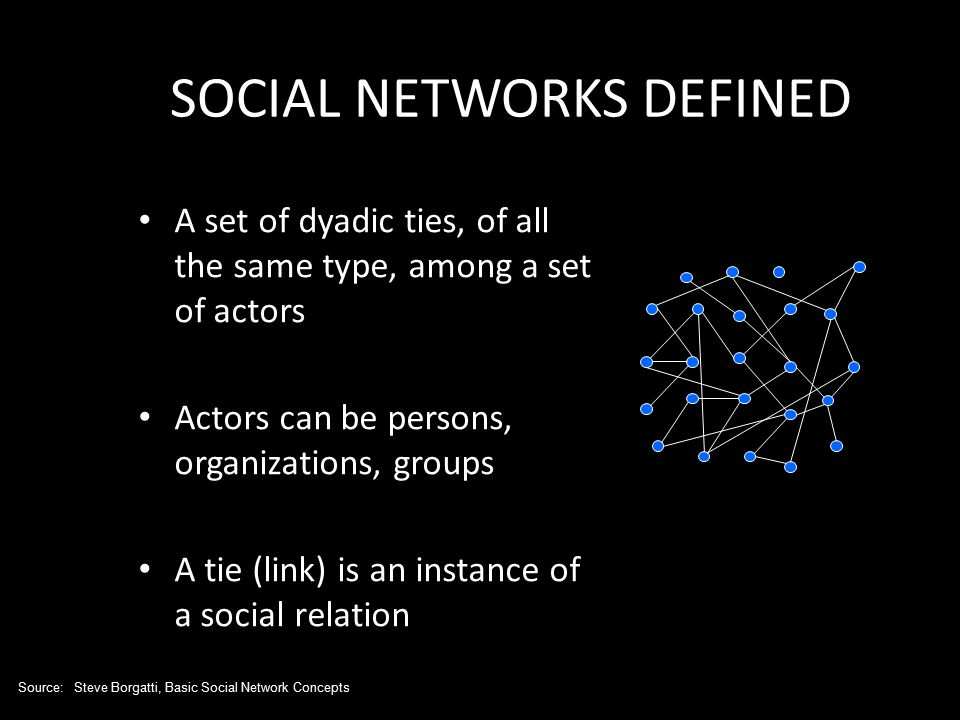 SOCIAL NETWORKS DEFINED A set of dyadic ties, of all the same type, among a set of actors Actors can be persons, organizations, groups A tie (link) is an instance of a social relation Source:Steve Borgatti, Basic Social Network Concepts