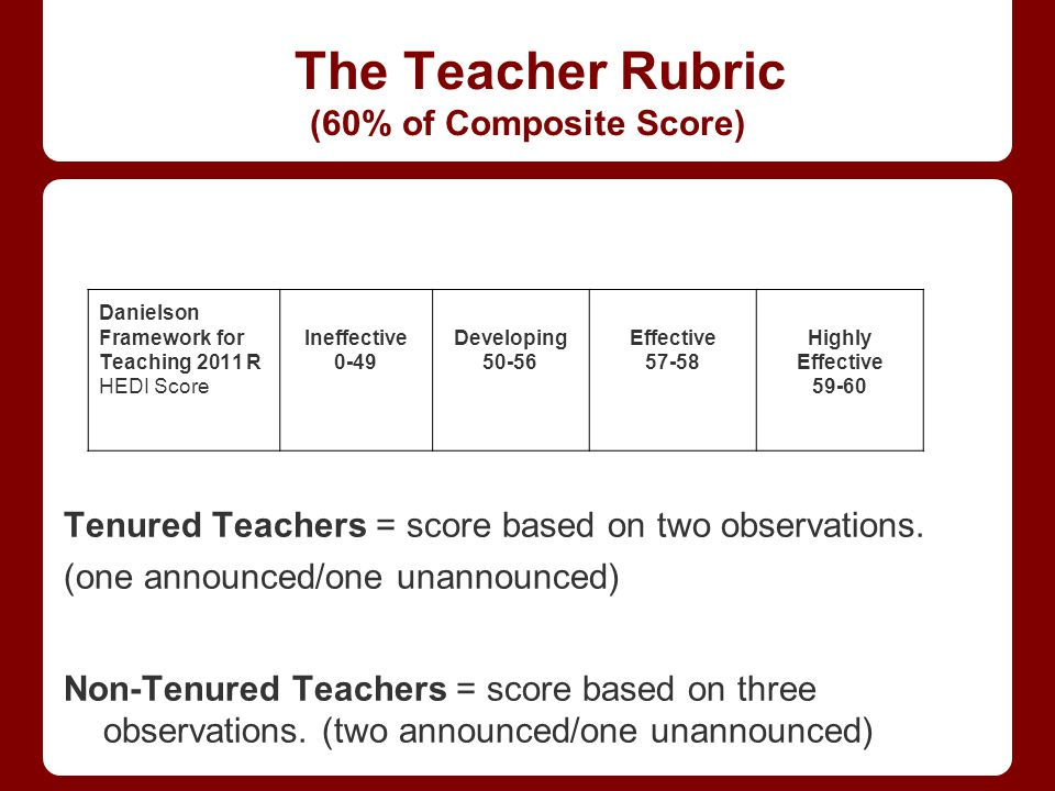 The Teacher Rubric (60% of Composite Score) Tenured Teachers = score based on two observations.