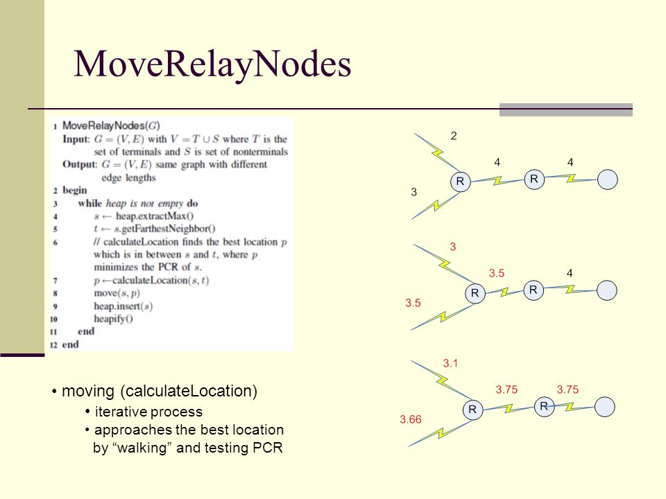 MoveRelayNodes moving (calculateLocation) iterative process approaches the best location by walking and testing PCR
