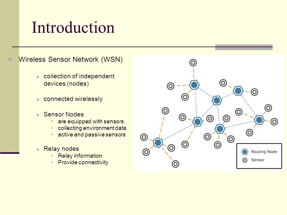 Introduction Wireless Sensor Network (WSN) collection of independent devices (nodes) connected wirelessly Sensor Nodes  are equipped with sensors  collecting environment data  active and passive sensors Relay nodes  Relay information  Provide connectivity