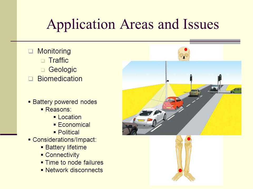 10 terminal nodes Std Dev of Power Consumption