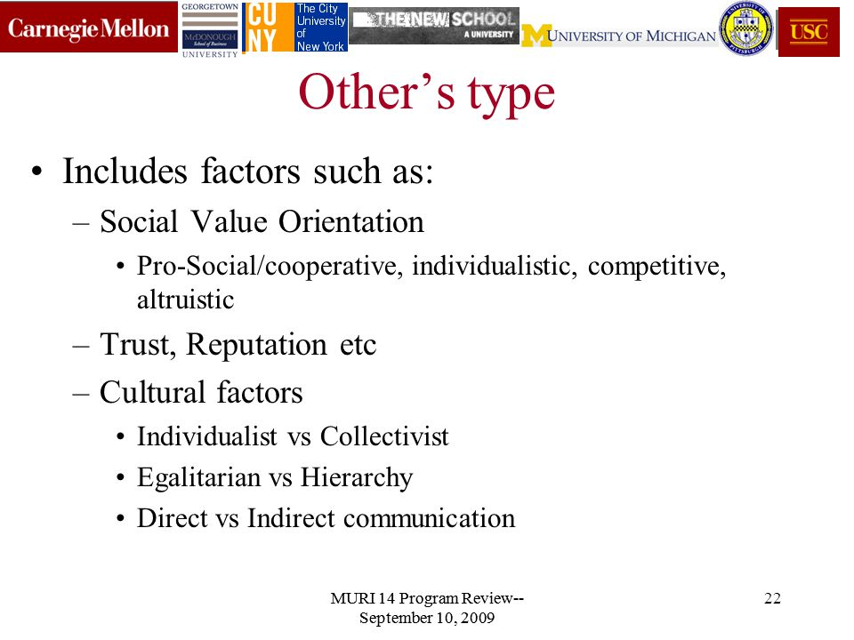 MURI 14 Program Review-- September 10, 2009 22 Other's type Includes factors such as: –Social Value Orientation Pro-Social/cooperative, individualistic, competitive, altruistic –Trust, Reputation etc –Cultural factors Individualist vs Collectivist Egalitarian vs Hierarchy Direct vs Indirect communication MURI 14 Program Review-- September 10, 2009