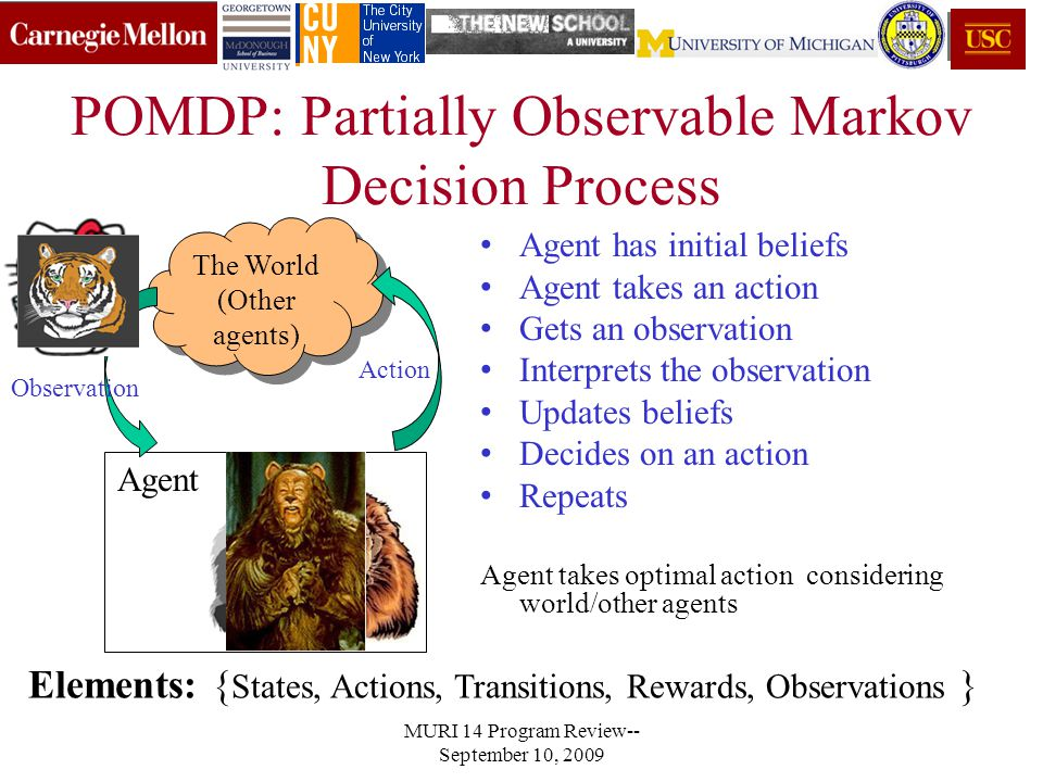 POMDP: Partially Observable Markov Decision Process Agent has initial beliefs Agent takes an action Gets an observation Interprets the observation Updates beliefs Decides on an action Repeats Agent takes optimal action considering world/other agents Elements: { States, Actions, Transitions, Rewards, Observations } MURI 14 Program Review-- September 10, 2009 The World (Other agents) The World (Other agents) Agent Action Observation