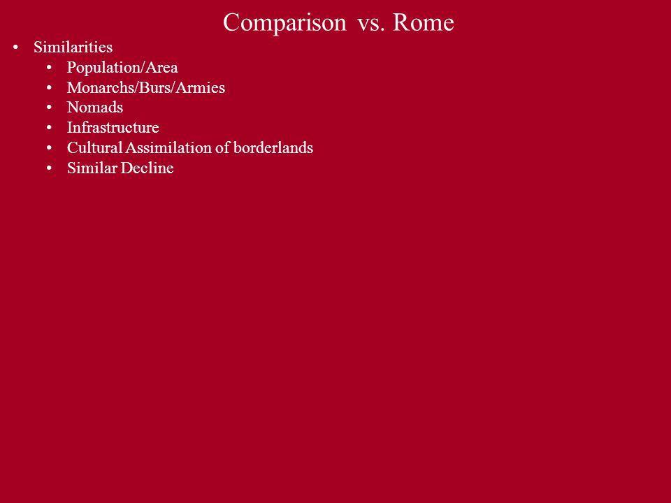 Comparison vs. Rome Similarities Population/Area Monarchs/Burs/Armies Nomads Infrastructure Cultural Assimilation of borderlands Similar Decline