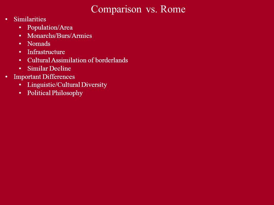 Comparison vs. Rome Similarities Population/Area Monarchs/Burs/Armies Nomads Infrastructure Cultural Assimilation of borderlands Similar Decline Impor