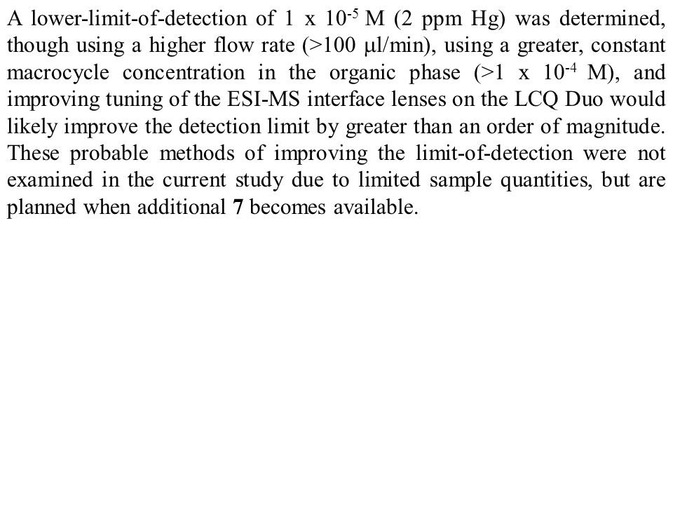 A lower-limit-of-detection of 1 x 10 -5 M (2 ppm Hg) was determined, though using a higher flow rate (>100  l/min), using a greater, constant macrocycle concentration in the organic phase (>1 x 10 -4 M), and improving tuning of the ESI-MS interface lenses on the LCQ Duo would likely improve the detection limit by greater than an order of magnitude.