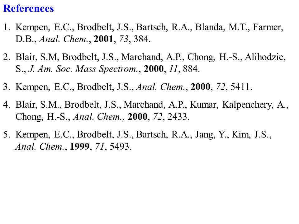 References 1. Kempen, E.C., Brodbelt, J.S., Bartsch, R.A., Blanda, M.T., Farmer, D.B., Anal. Chem., 2001, 73, 384. 2. Blair, S.M, Brodbelt, J.S., Marc