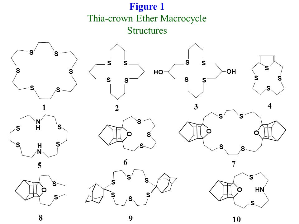 Figure 1 Thia-crown Ether Macrocycle Structures S S S S S S 1 S S S S HO OH S S S S 3 2 S S S S 4 S S S S N N H H 5 O S S S 6 7 O O S S S S