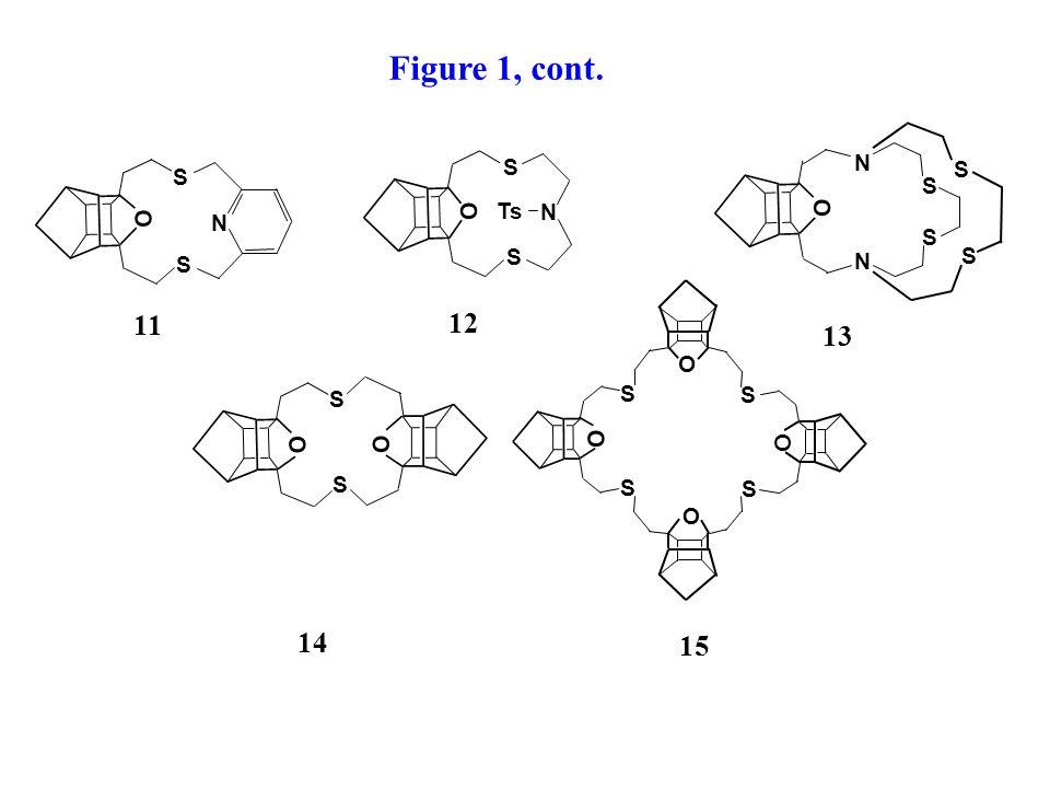 Figure 1, cont.