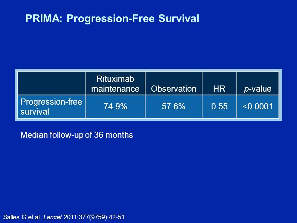 PRIMA: Progression-Free Survival Salles G et al. Lancet 2011;377(9759):42-51.